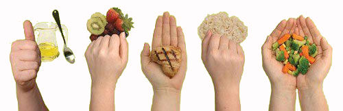 Smart Size Your Portions And Right Size You North